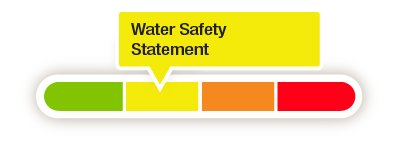 Flood Icon indicating a Water Safety Statement